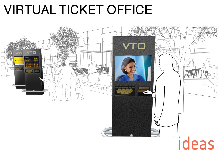 VTO - VIRTUAL TICKET OFFICE